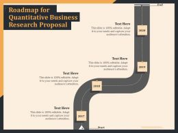 Roadmap For Quantitative Business Research Proposal Ppt Templates