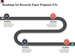 Roadmap For Research Paper Proposal Attention Ppt Powerpoint Presentation Infographics