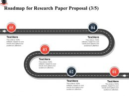 Roadmap For Research Paper Proposal Audiences Ppt Powerpoint Presentation Inspiration