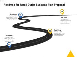 Roadmap For Retail Outlet Business Plan Proposal Ppt Powerpoint Presentation Pictures