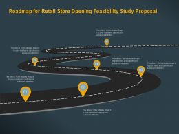Roadmap For Retail Store Opening Feasibility Study Proposal Ppt Powerpoint Graphic