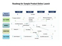 Roadmap For Sample Product Online Launch