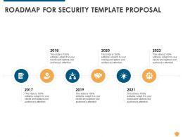 Roadmap For Security Template Proposal Ppt Powerpoint Presentation Portfolio Slide Portrait