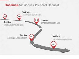 Roadmap For Service Proposal Request Ppt Powerpoint Diagrams