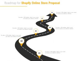 Roadmap For Shopify Online Store Proposal Ppt Powerpoint Presentation Professional Show