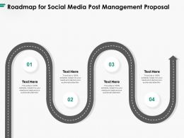 Roadmap For Social Media Post Management Proposal Ppt Powerpoint Presentation Styles Influencers