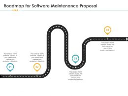 Roadmap For Software Maintenance Proposal R106 Ppt File Aids