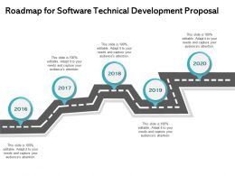 Roadmap For Software Technical Development Proposal Ppt File Slides