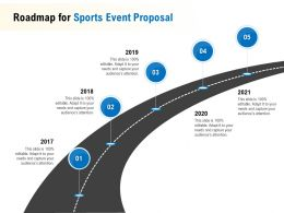 Roadmap For Sports Event Proposal Ppt Powerpoint Presentation Gallery Summary