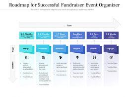 Roadmap For Successful Fundraiser Event Organizer