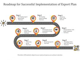 Roadmap For Successful Implementation Of Export Plan