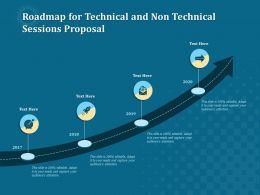 Roadmap For Technical And Non Technical Sessions Proposal Ppt Inspiration