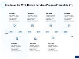 Roadmap For Web Design Services Proposal 2014 To 2020 Ppt Powerpoint Images