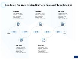 Roadmap For Web Design Services Proposal 2016 To 2020 Ppt Powerpoint Portfolio