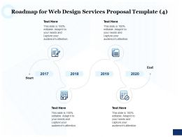 Roadmap For Web Design Services Proposal 2017 To 2020 Ppt Powerpoint Infographics