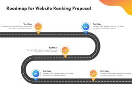 Roadmap For Website Ranking Proposal Ppt Powerpoint Presentation Icon Visuals