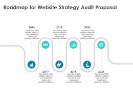 Roadmap For Website Strategy Audit Proposal 2016 To 2021 Ppt Powerpoint Presentation Styles Ideas