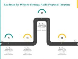Roadmap For Website Strategy Audit Proposal Template Ppt Powerpoint Presentation File