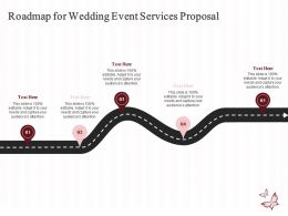Roadmap For Wedding Event Services Proposal Ppt Powerpoint Presentation Outline