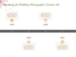 Roadmap For Wedding Photography Contract 2018 To 2021 Years Ppt Powerpoint Presentation Topics