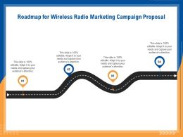 Roadmap For Wireless Radio Marketing Campaign Proposal Ppt File Brochure