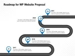Roadmap For WP Website Proposal Ppt Powerpoint Presentation Visual Aids Inspiration