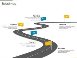 Roadmap Funding Slides Ppt Demonstration