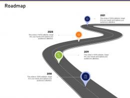 Roadmap How To Mold Elements Of An Organization For Synergy And Success Ppt Themes