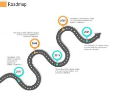 Roadmap Investment Generate Funds Through Spot Market Investment