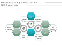 Roadmap Journey Swot Analysis Ppt Presentation