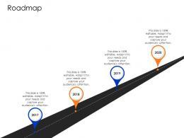 Roadmap Mezzanine Capital Funding Pitch Deck Ppt Icon Clipart