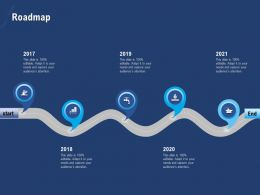Roadmap N297 Ppt Powerpoint Presentation Themes