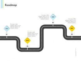 Roadmap N464 Powerpoint Presentation Tips