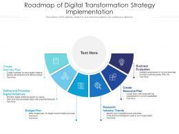 Roadmap Of Digital Transformation Strategy Implementation