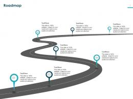 Roadmap Pitch Deck Raise Funding Bridge Financing Ppt Ideas Format Ideas