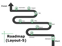 Roadmap Ppt Slide Styles