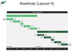 Roadmap Presentation Powerpoint Example