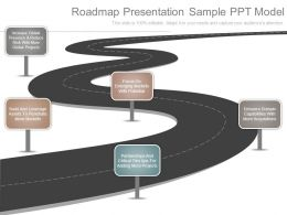 Roadmap Presentation Sample Ppt Model