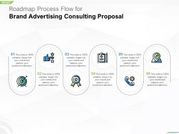Roadmap Process Flow For Brand Advertising Consulting Proposal Ppt Slides Idea