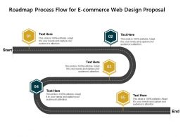 Roadmap Process Flow For E Commerce Web Design Proposal Attention Ppt Powerpoint Presentation Icon