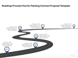Roadmap Process Flow For Painting Contract Proposal Template Ppt Powerpoint Presentation