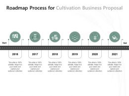 Roadmap Process For Cultivation Business Proposal Ppt Powerpoint Presentation Model
