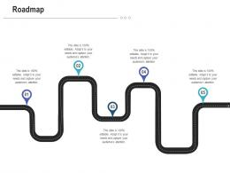 Roadmap Raise Funding Post IPO Investment Ppt Show Introduction