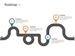 Roadmap Raise Investment Grant Public Corporations Ppt Rules