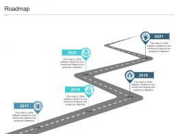 Roadmap Reasons High Customer Attrition Rate