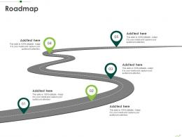 Roadmap Routes To Inorganic Growth Ppt Summary