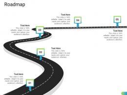 Roadmap Standardizing Supplier Performance Management Process Ppt Inspiration