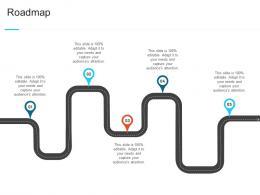 Roadmap Steps Set Up Advanced Security Management Plan Ppt Information