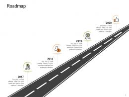 Roadmap Strategy For Hospitality Management Ppt Show Slides
