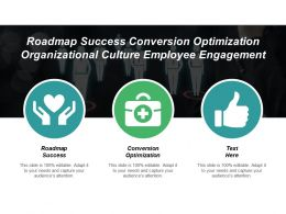 Roadmap Success Conversion Optimization Organizational Culture Employee Engagement Cpb